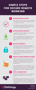 CC Secure Remote Working Infographic